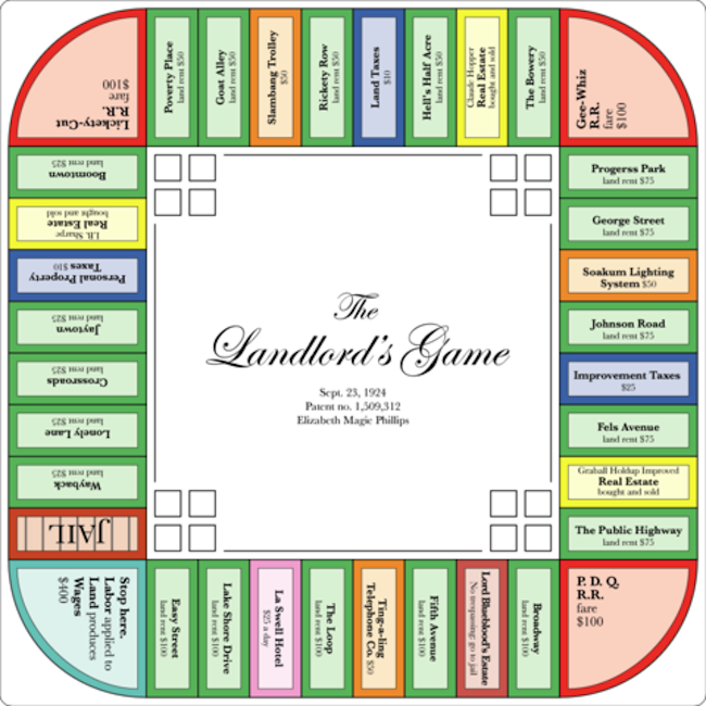 480px-Landlords_Game_board_based_on_1924_patent